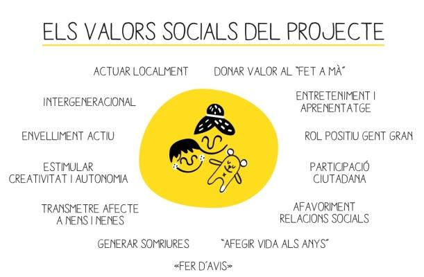 valors socials